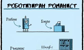 Какво ще стане, ако можете да програмирате робот, за да напише роман?
